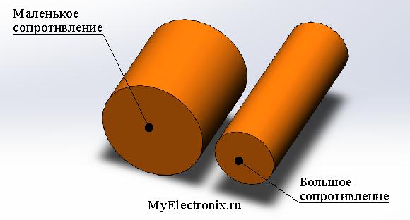 сопротивление, электрическое сопротивление, толщины проводника